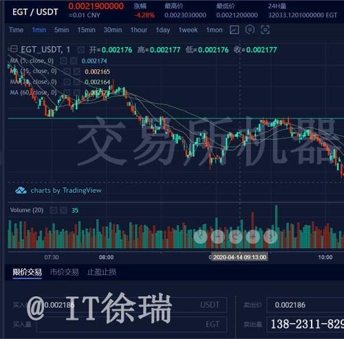 深圳数字货币交易平台开发,各种模式交易所技术
