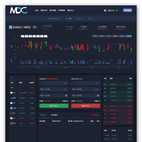 带机器人|运营版|火币|区块链|虚拟数字货币交易所|BTC|OTC|币币交易|带充值|
